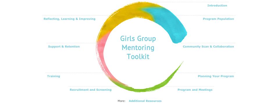 Girls Group Mentoring Toolkit